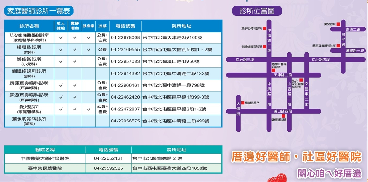 台中安康社區醫療群
