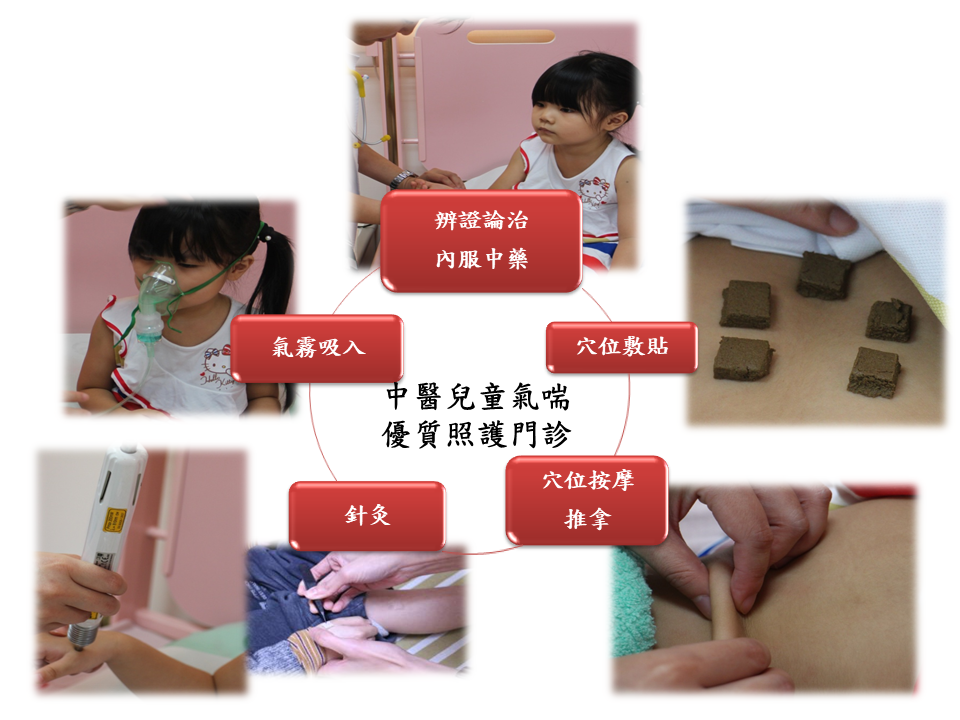 中醫兒科氣喘優質照護門診