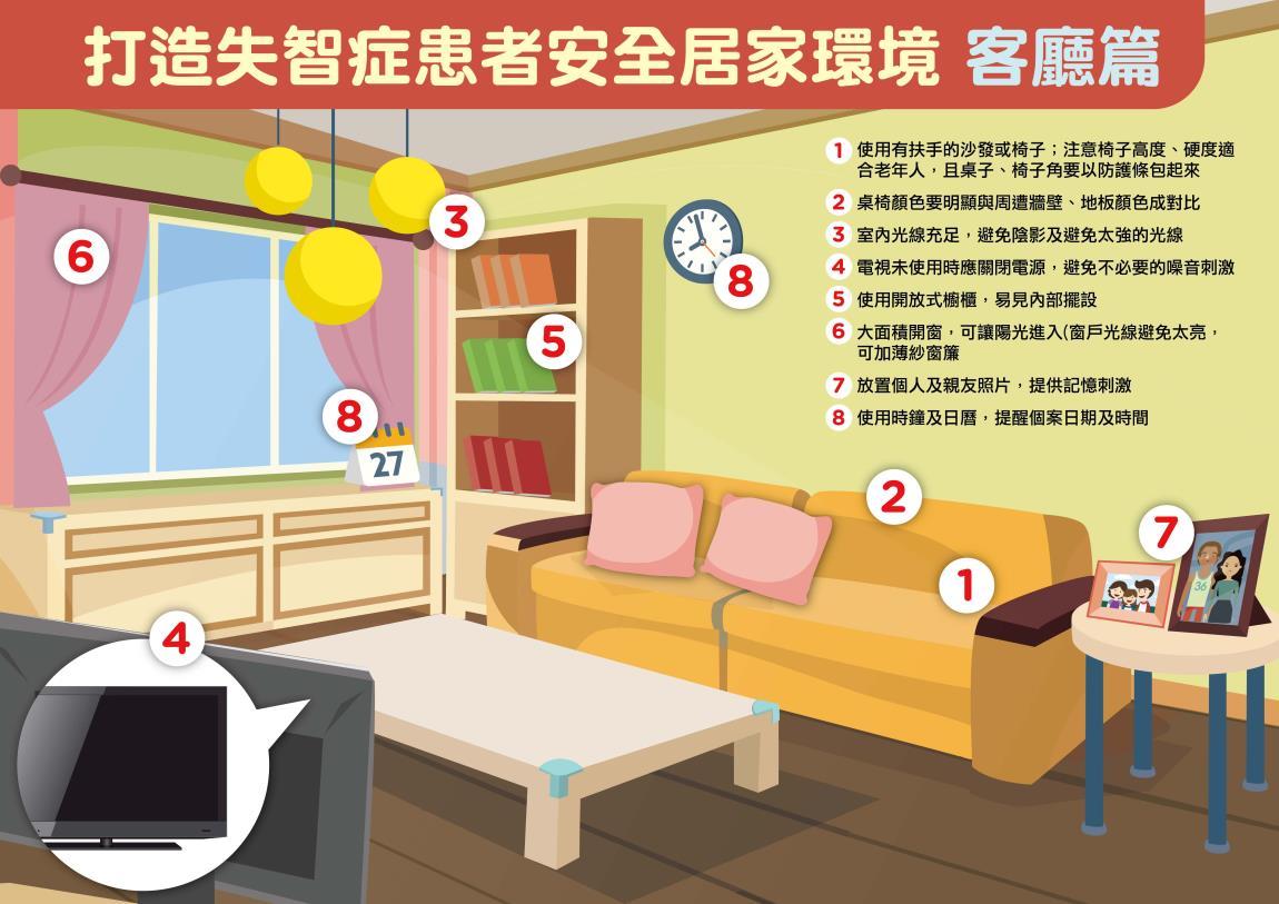 打造失智症患者安全居家環境-客廳篇