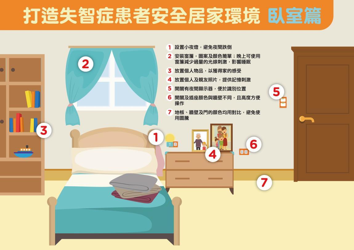 打造失智症患者安全居家環境-臥室篇