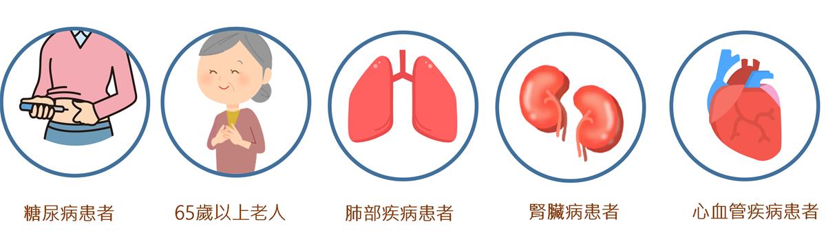 肺炎鏈球菌感染的高風險族群