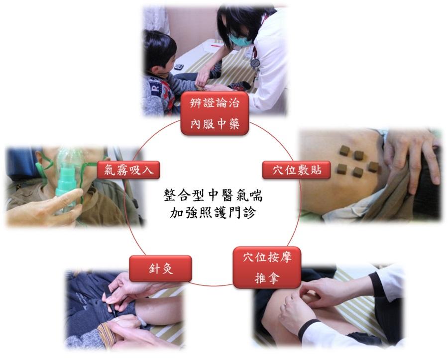 氣喘優質門診圖片
