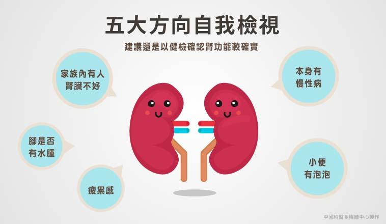 郭慧亮醫師|初期腎臟病一般很難察覺,只能先憑以上五點來觀察可能性