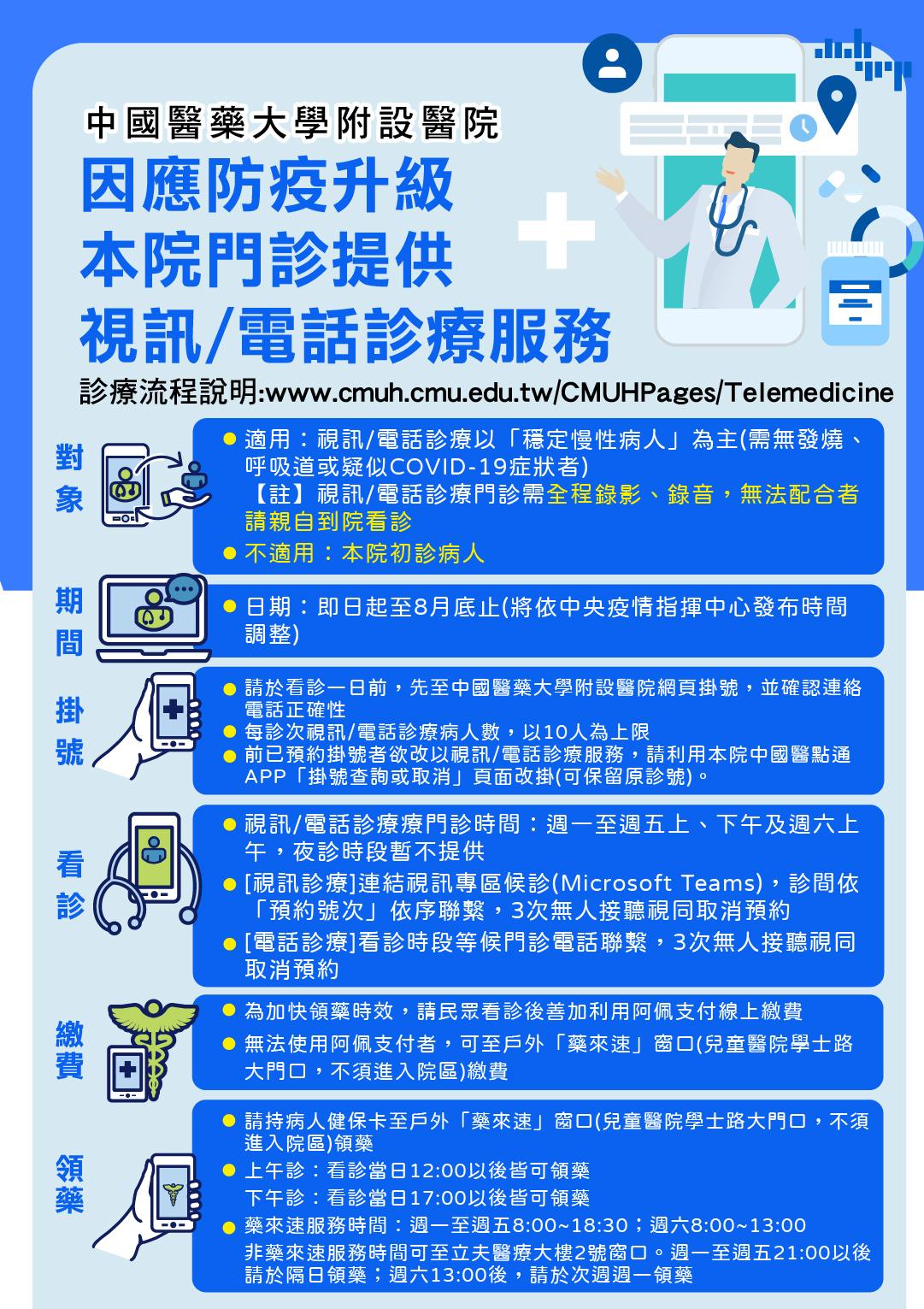 電話視訊診療門診預約流程