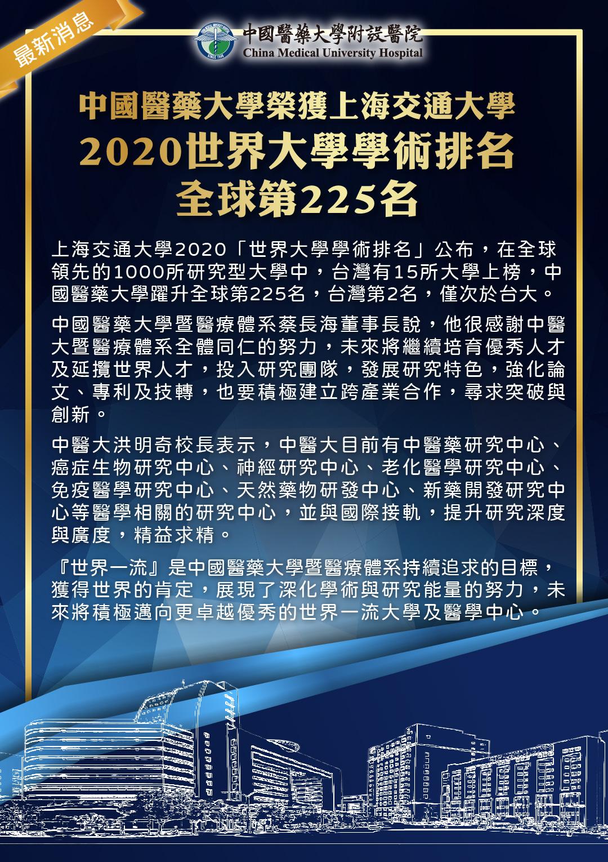 中國醫藥大學榮獲上海交通大學「2020世界大學學術排名」全球第225名