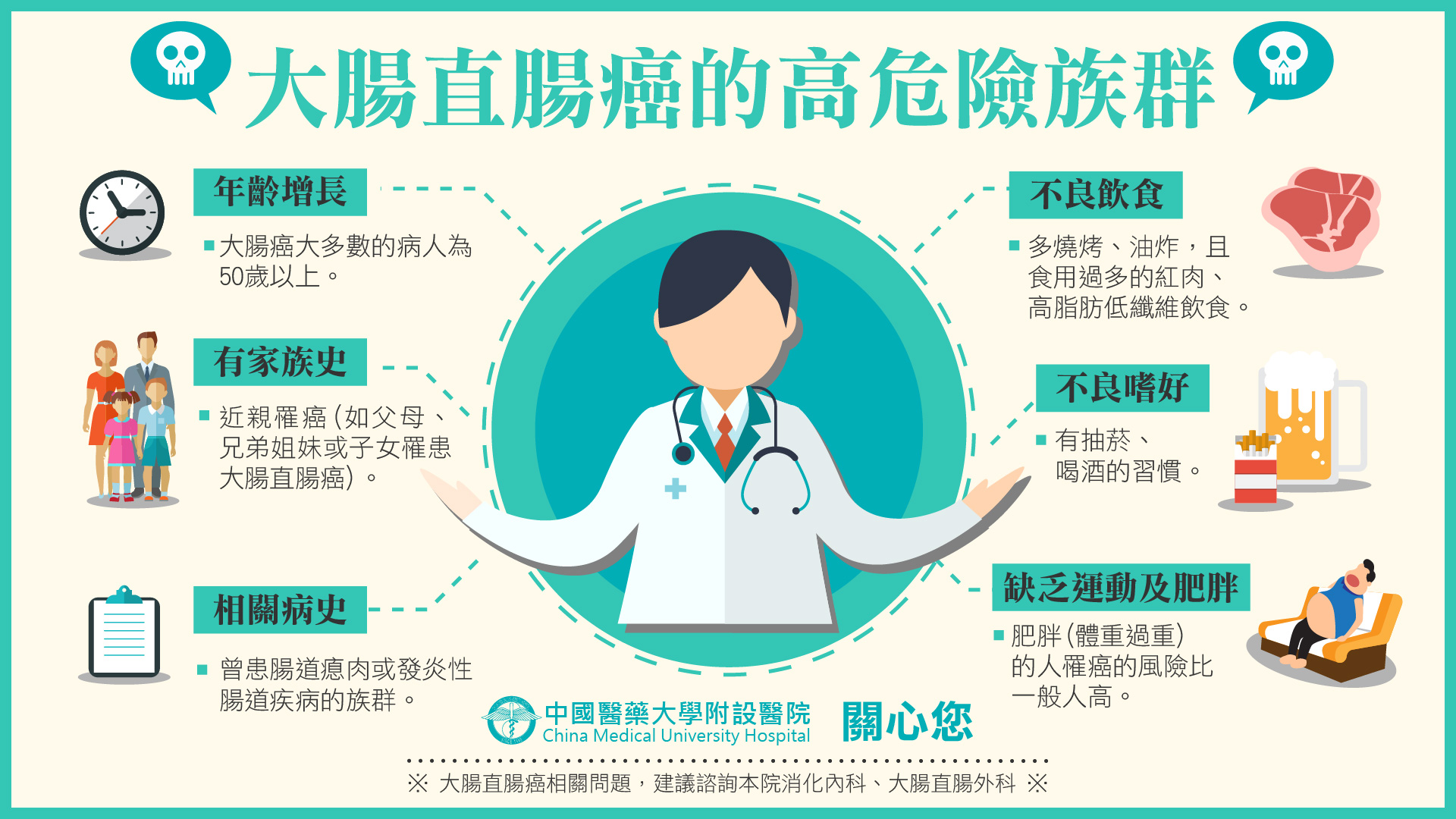 大腸直腸癌的高危險族群