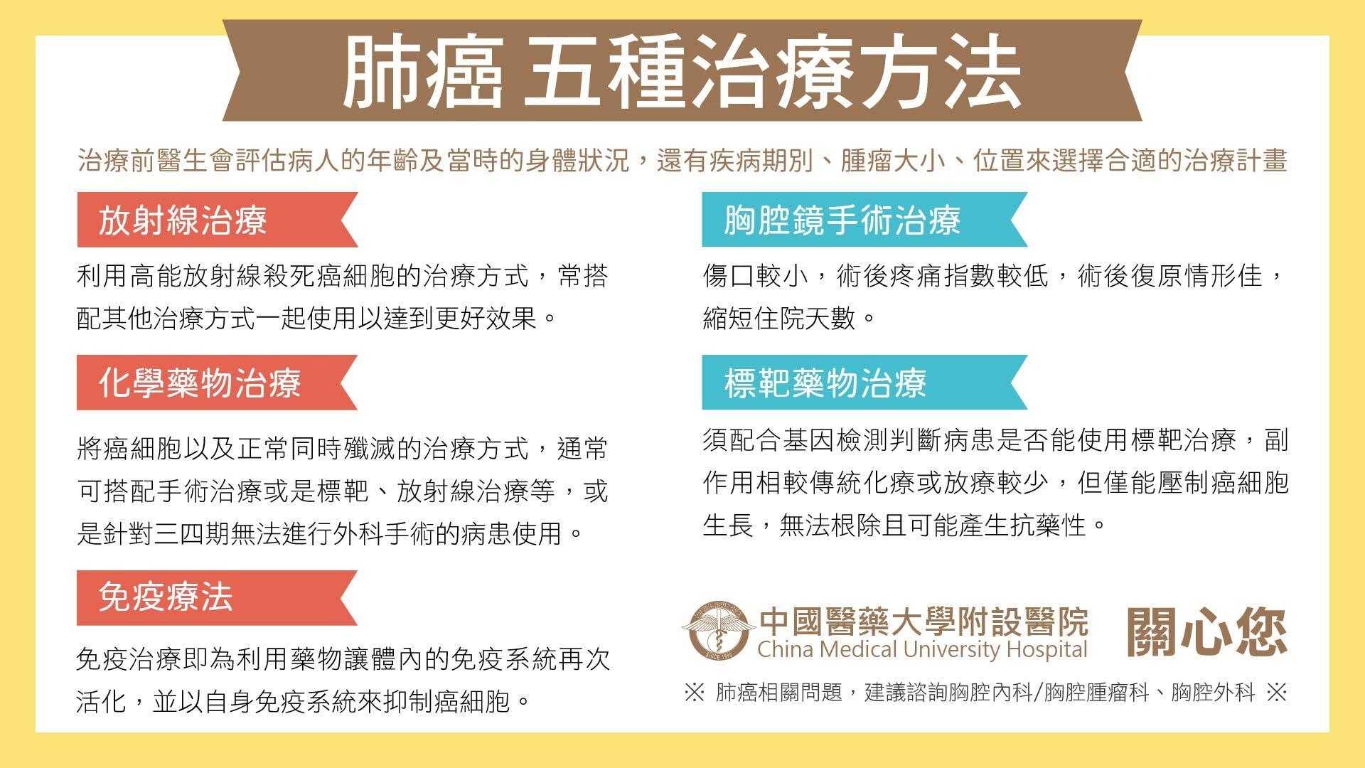 肺癌五種治療方法