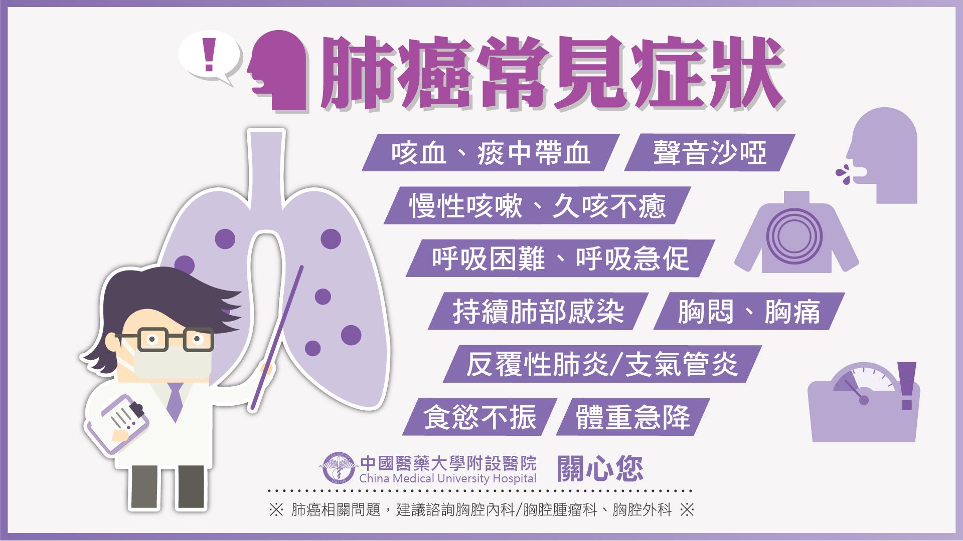 肺癌常見症狀