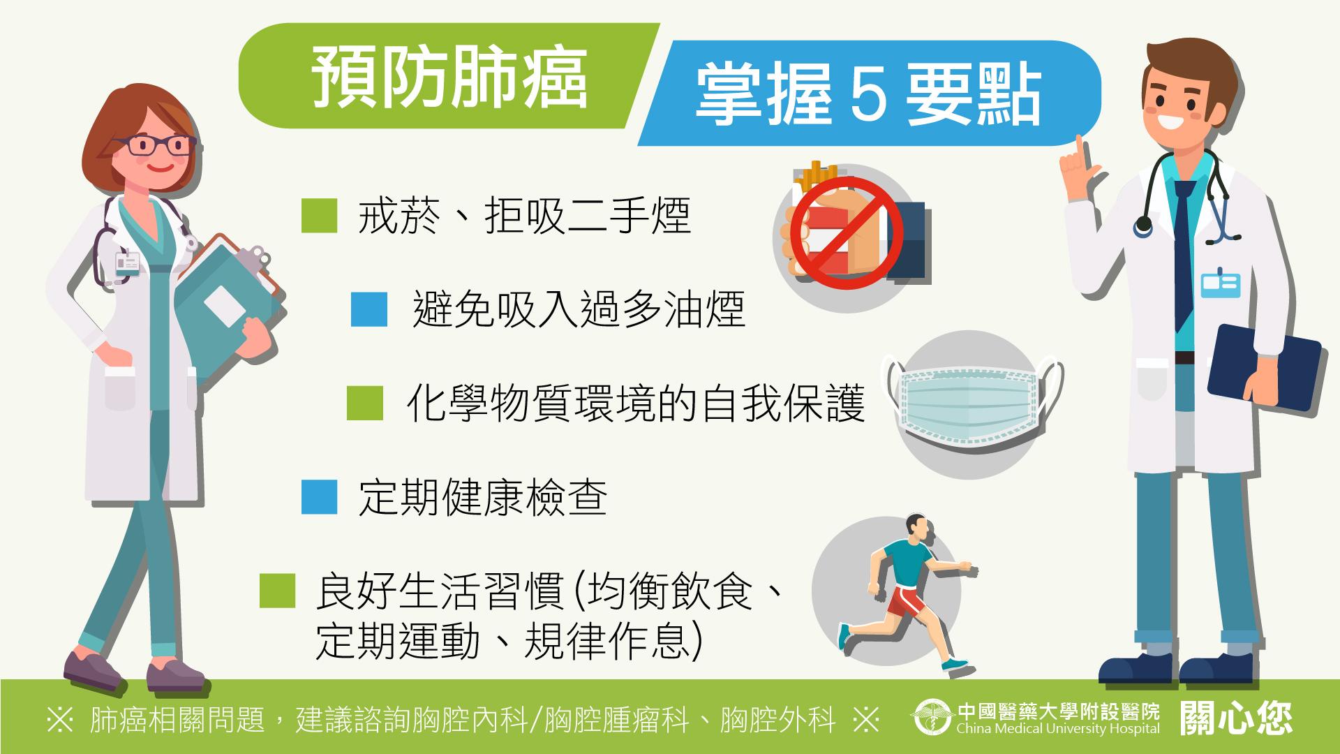 預防肺癌,掌握5要點