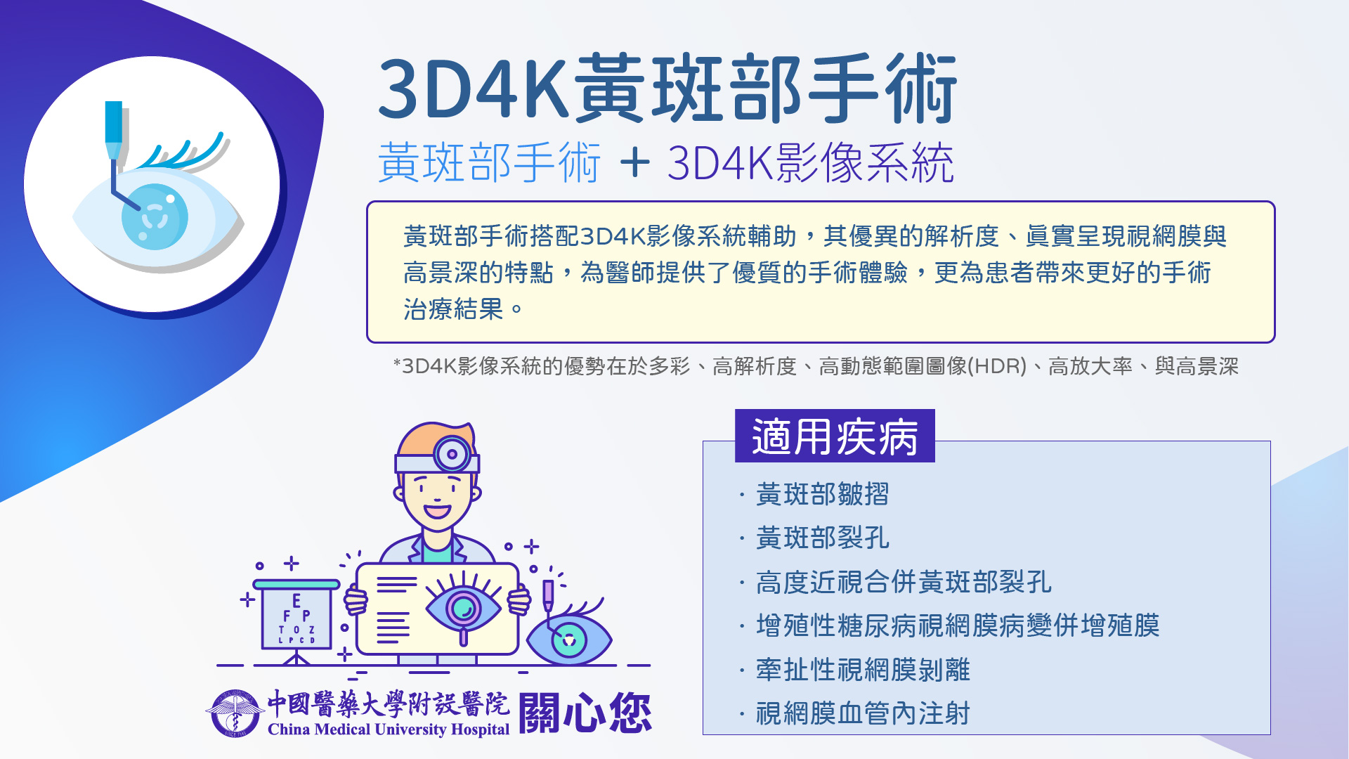 3D4K黃斑部手術介紹