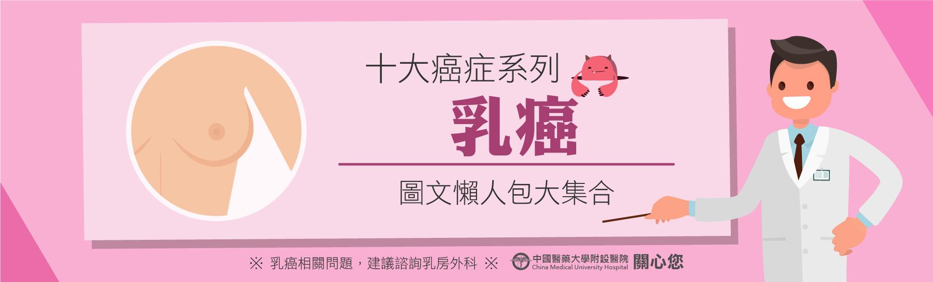 十大癌症系列-乳癌