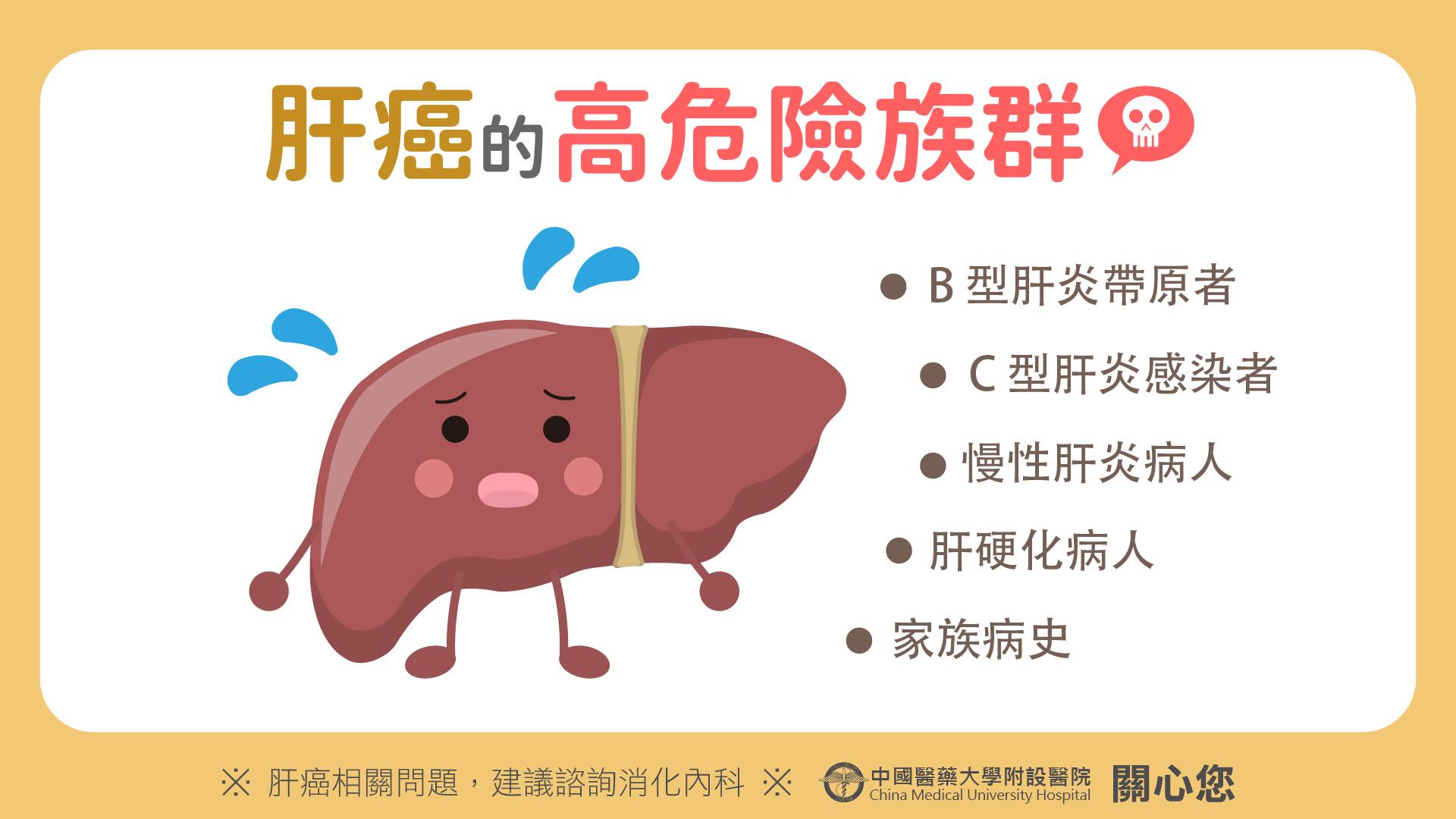 肝癌的高危險族群-肝癌懶人包1