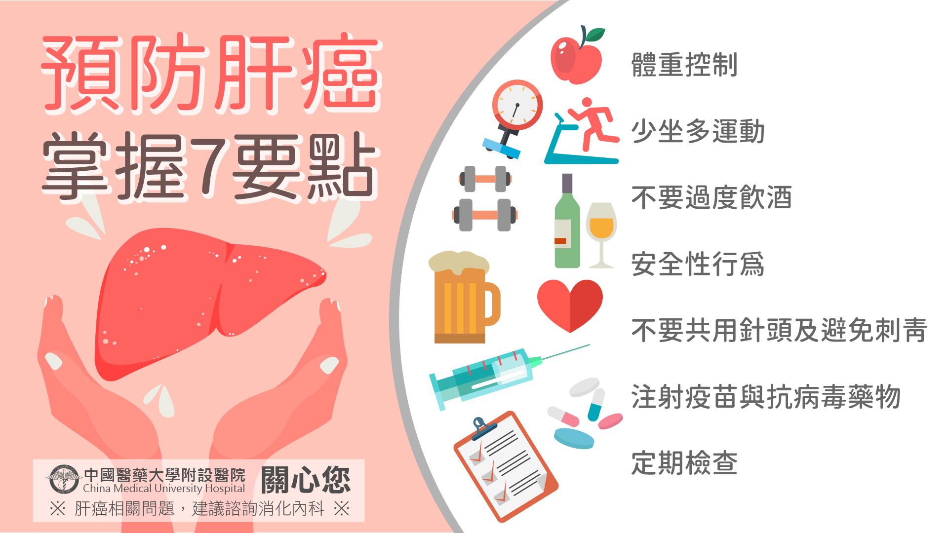 預防肝癌,掌握7要點-肝癌懶人包5