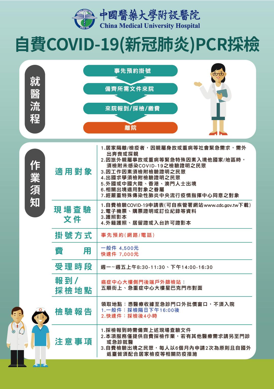 自費COVID-19(新冠肺炎)PCR採檢