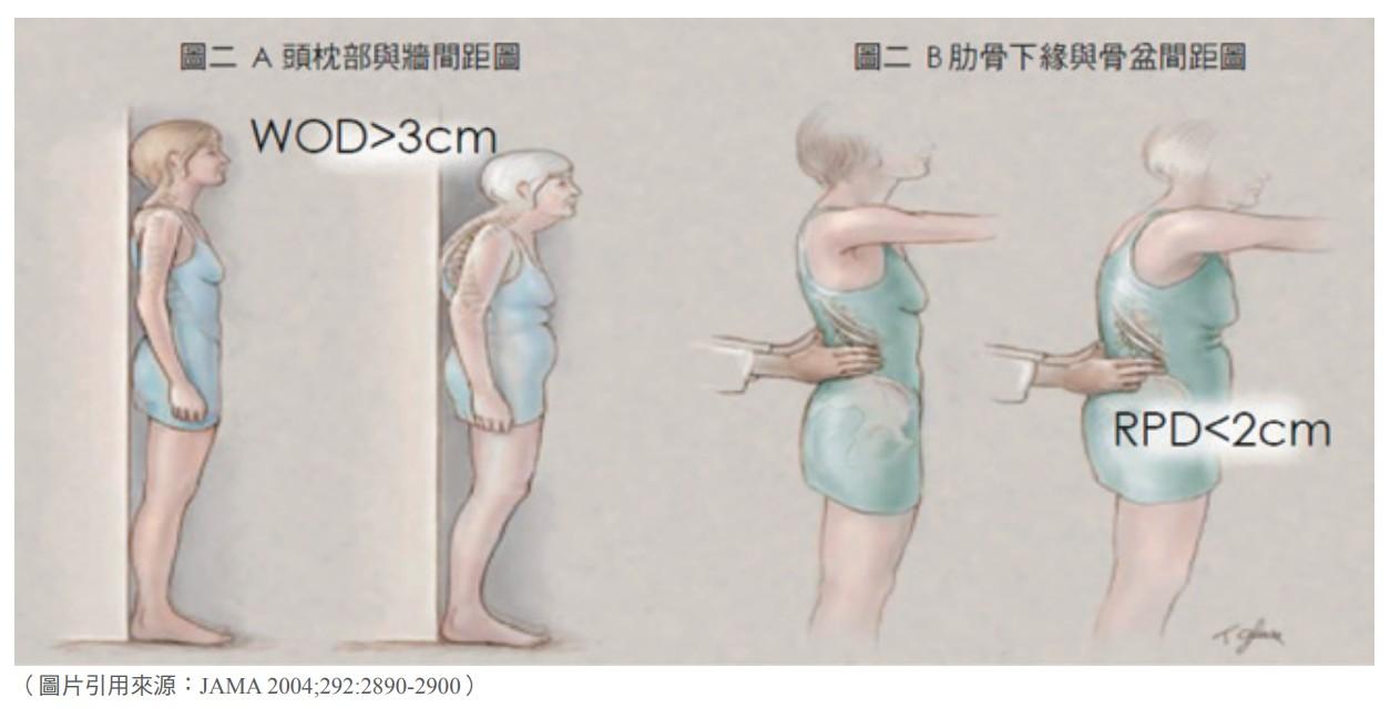 牆壁與後腦杓的距離