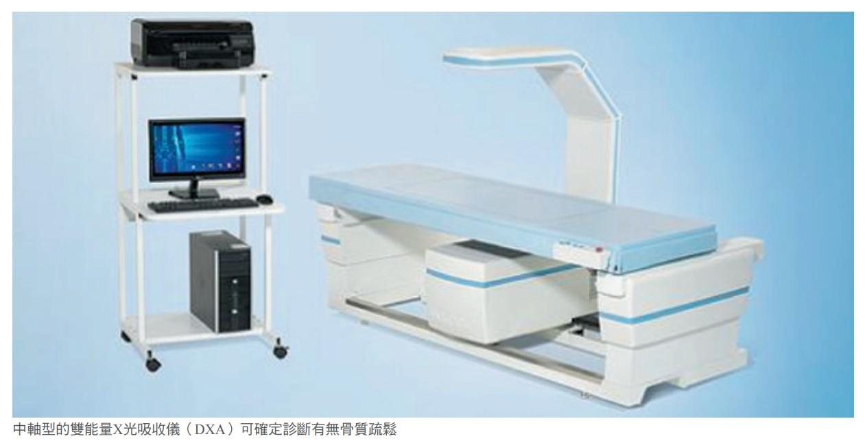 中軸型的雙能量X光吸收儀(DXA)可確定診斷有無骨質疏鬆