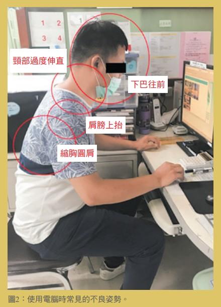 圖2:使用電腦時常見的不良姿勢。
