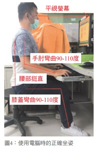 圖4:使用電腦時的正確坐姿