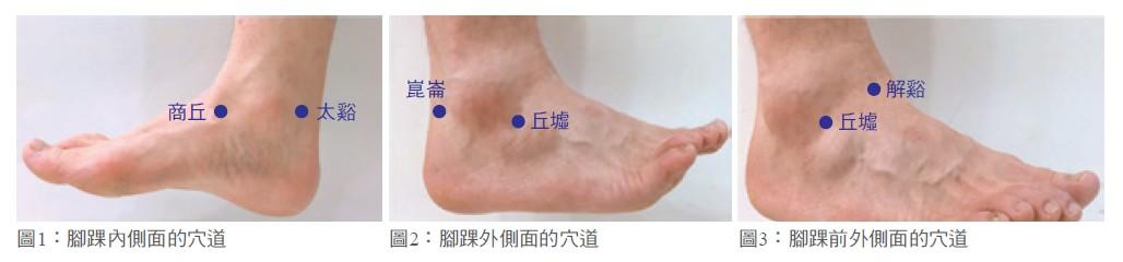 腳踝保健止痛的穴道
