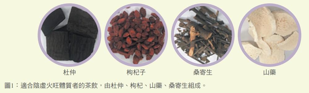圖1:適合陰虛火旺體質者的茶飲,由杜仲、枸杞、山藥、桑寄生組成