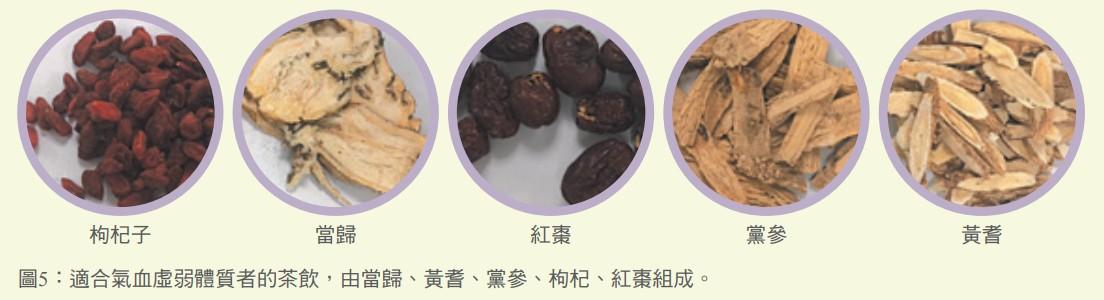 圖5:適合氣血虛弱體質者的茶飲,由當歸、黃耆、黨參、枸杞、紅棗組成。