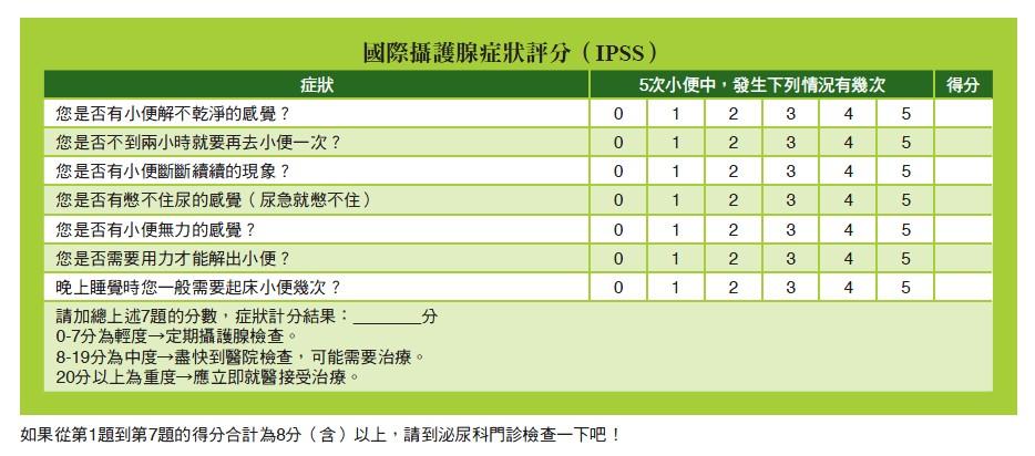 國際攝護腺症狀評分(IPSS)