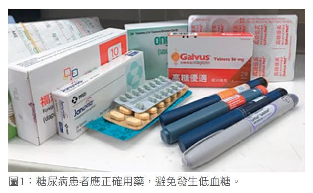 圖1:糖尿病患者應正確用藥,避免發生低血糖。