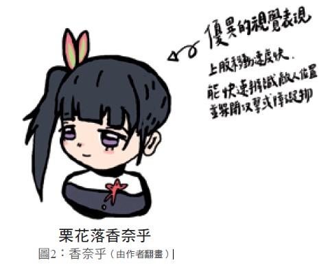 圖2:香奈乎(由作者翻畫)