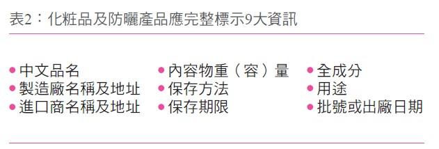 表2:化粧品及防曬產品應完整標示9大資訊