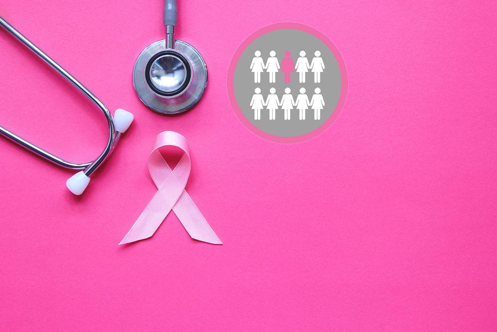 乳癌是女性常見癌症。終生罹患乳癌的風險,在美國女性診斷率為12.4%,這疾病每年佔新癌症診斷的15%。